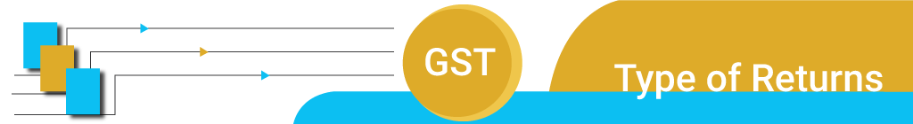 GST Types of Returns