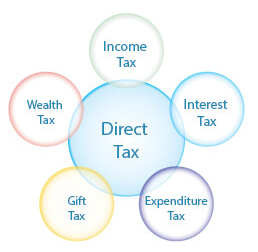 tax-basics image
